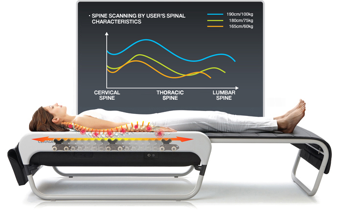 Patient on a CERAGEM table with a graph of the spinal scanning characteristics displayed.